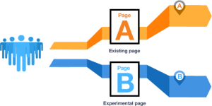 ab-testing_generic
